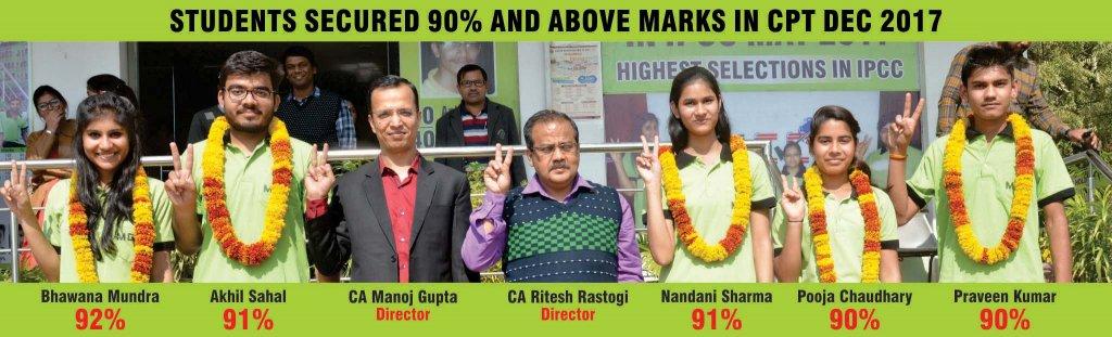 best ca coaching institute in india