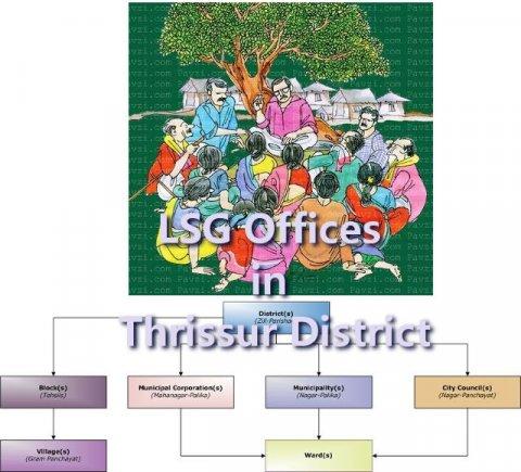 Block Panchayat Offices and Grama Panchayat Offices